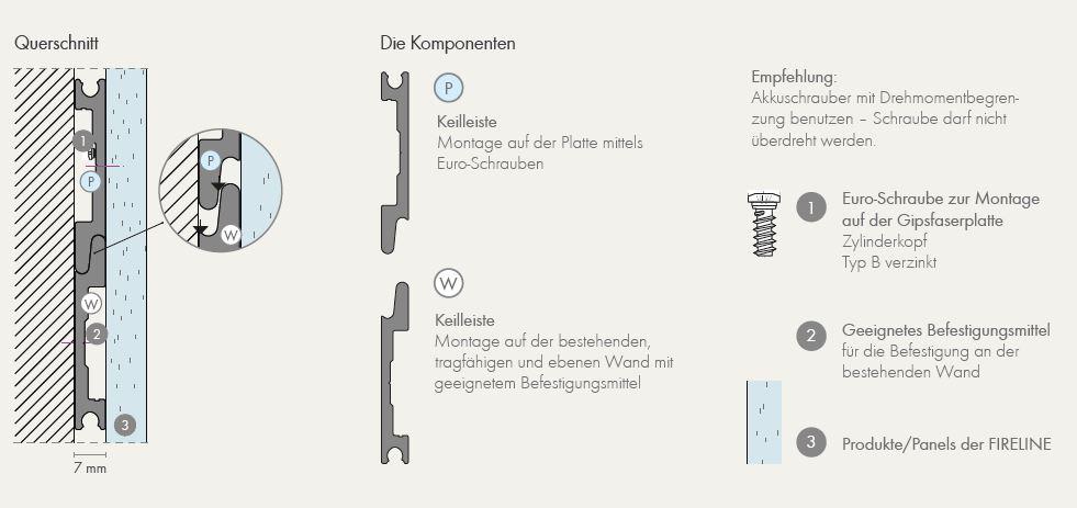 Knauf-DesignboardKeilleiste-Wand-Weissmann